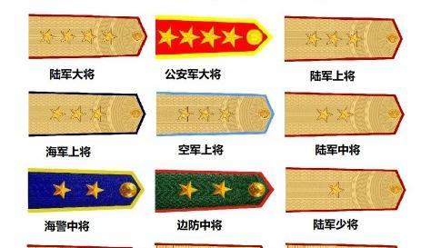 各国军警衔图集(三)