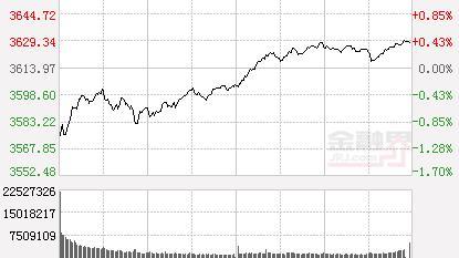 收评:沪指涨0.4%创业板指跌0.91%,两市成交额连续44个交易日破纪录,风电引领电力板块上演涨停潮