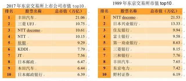 重生之日本投资家,95后东京姑娘新作:经济泡沫破灭后的日本银行业重生