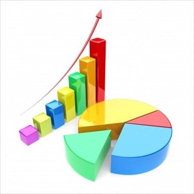 市场营销考核,销售团队考核的十二个指标