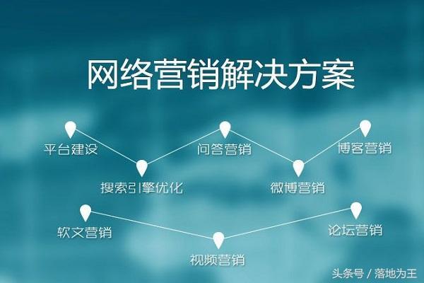 网络推广网络营销,简析网络营销与网络推广的基本区别