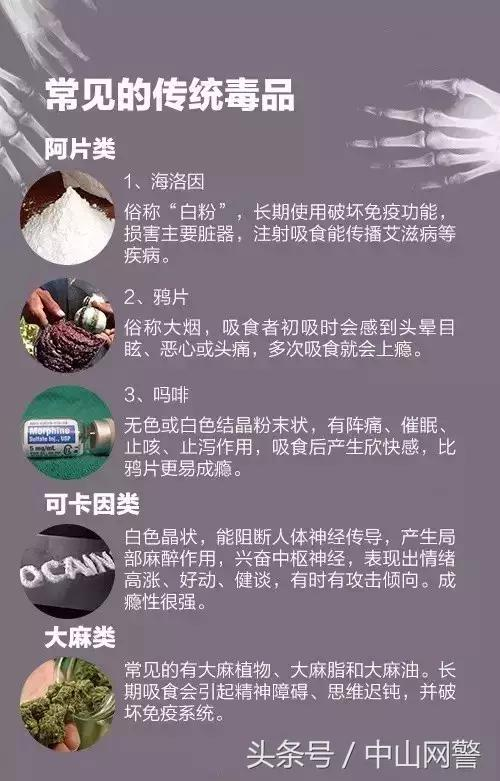 禁毒图片,关于毒品,你不得不提前认清以下这些图片