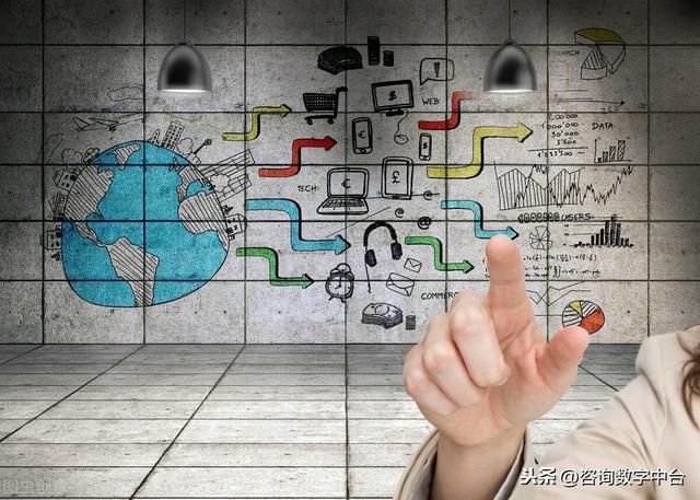 市场和营销的区别,谈谈市场营销环境分析