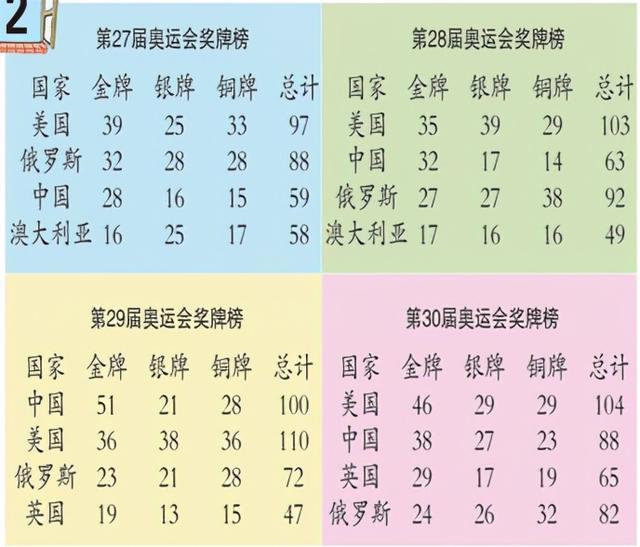 六年级数学下册《选择合适的统计图表示数据》教学设计