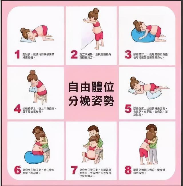 """婴儿方法,生孩子的5种""""姿势"""",生孩子不止""""躺着"""",选对方法顺利分娩"""
