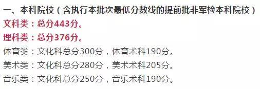 广东高考成绩查询入口,广东省高考成绩今日公布,3种查询入口都在这了!