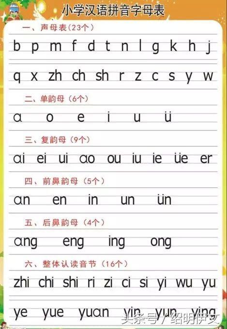 一年级拼音学习方法技巧,家长们按照这个方法轻松教会孩子拼音