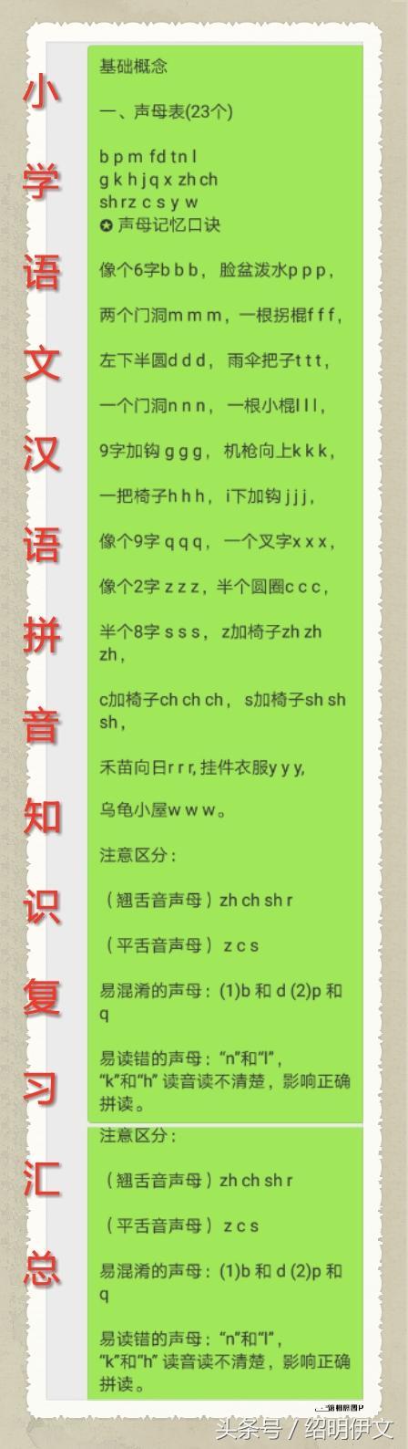 小学拼音,小学语文汉语拼音知识汇总,一年级的家长要记得为孩子收藏打印