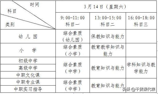 黑龙江教师资格成绩查询时间,2020上半年黑龙江省中小学教师资格考试(笔试)公告