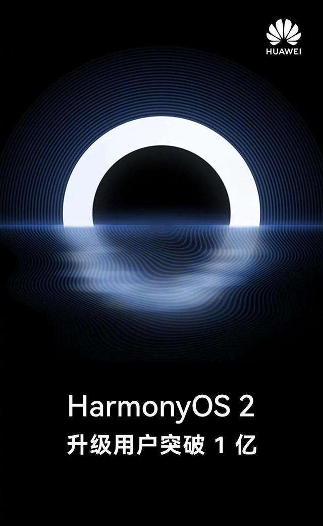 HarmonyOS用户数突破一亿,用时100天 全球新闻风头榜 第1张
