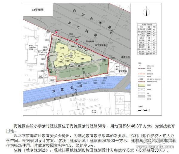海淀实验小学,北京紫竹院小学和它的学工劳动