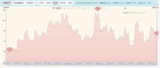 东方财富网2020年业绩快报