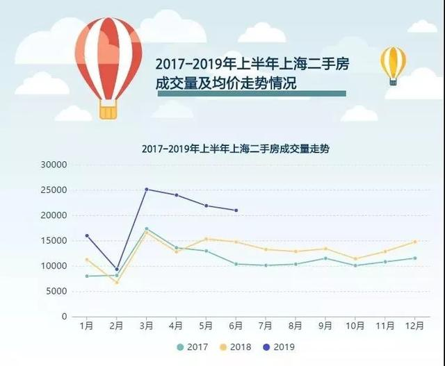 上海投资,上海楼市五年后,会怎么样