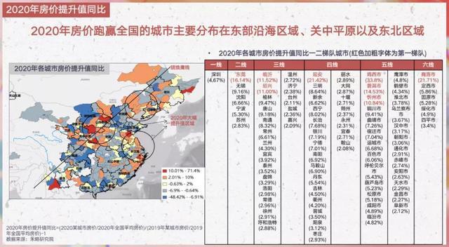 全国各地288座大城市新房价格及上涨幅度比照,大伙儿可做参照