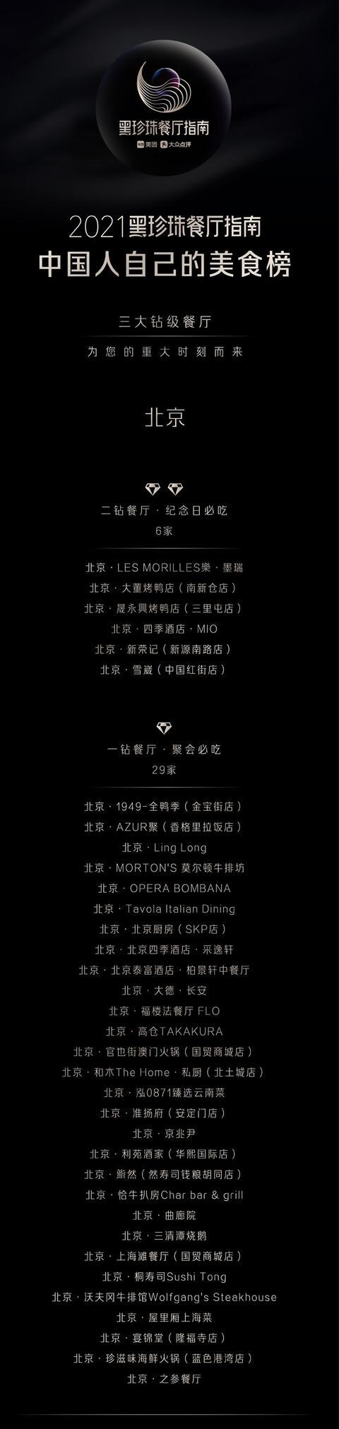 """天下美食网,中国版""""美食指南""""出炉,北京35家餐厅上榜"""