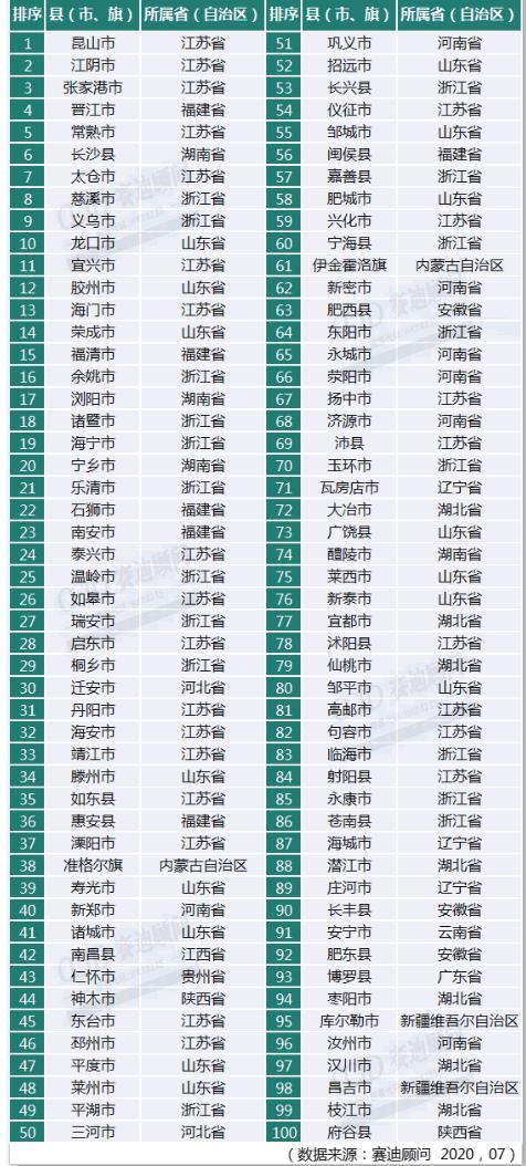 """2""""十三五""""至今,湖北省县域经济发展"""