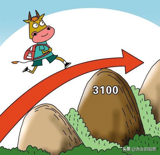 股票指数,A股:三大指数今日同步,是否开启新一轮上涨?明日大盘走势简析