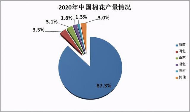 为什么中国反映这么大,和党媒的助力不无关系,前边的文章内容早