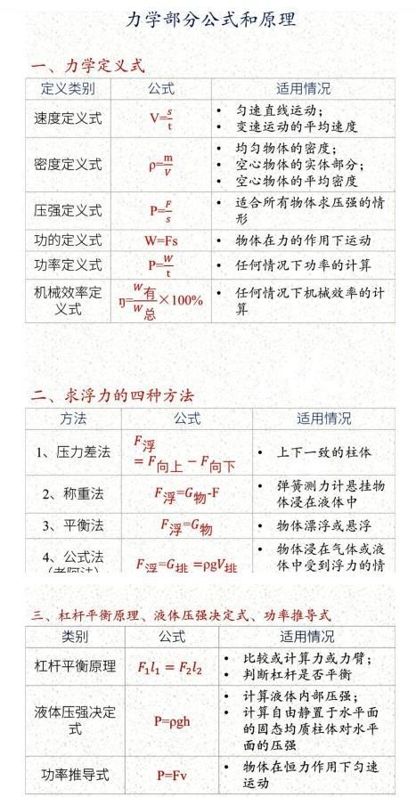 初中物理基础公式汇总    中考必备  值得收藏!!!