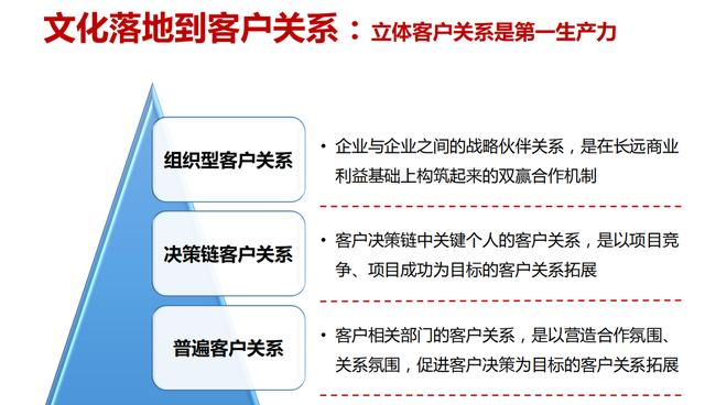 管理的特征,华为管理体系的七个核心特点