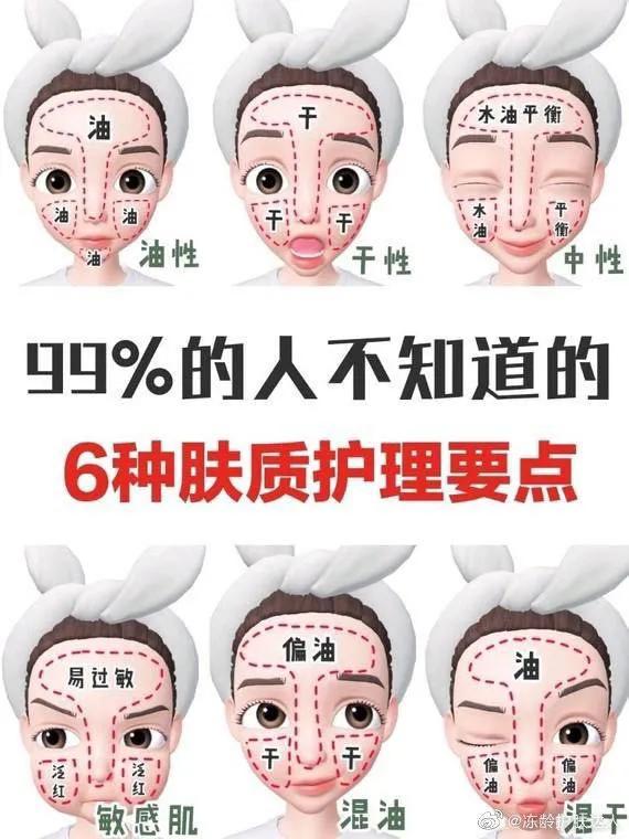 皮肤的特征,如何辨别面部肌肤五大类型