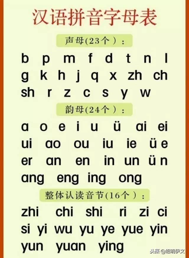小学语文拼音知识汇总归纳,家长要为孩子收藏打印