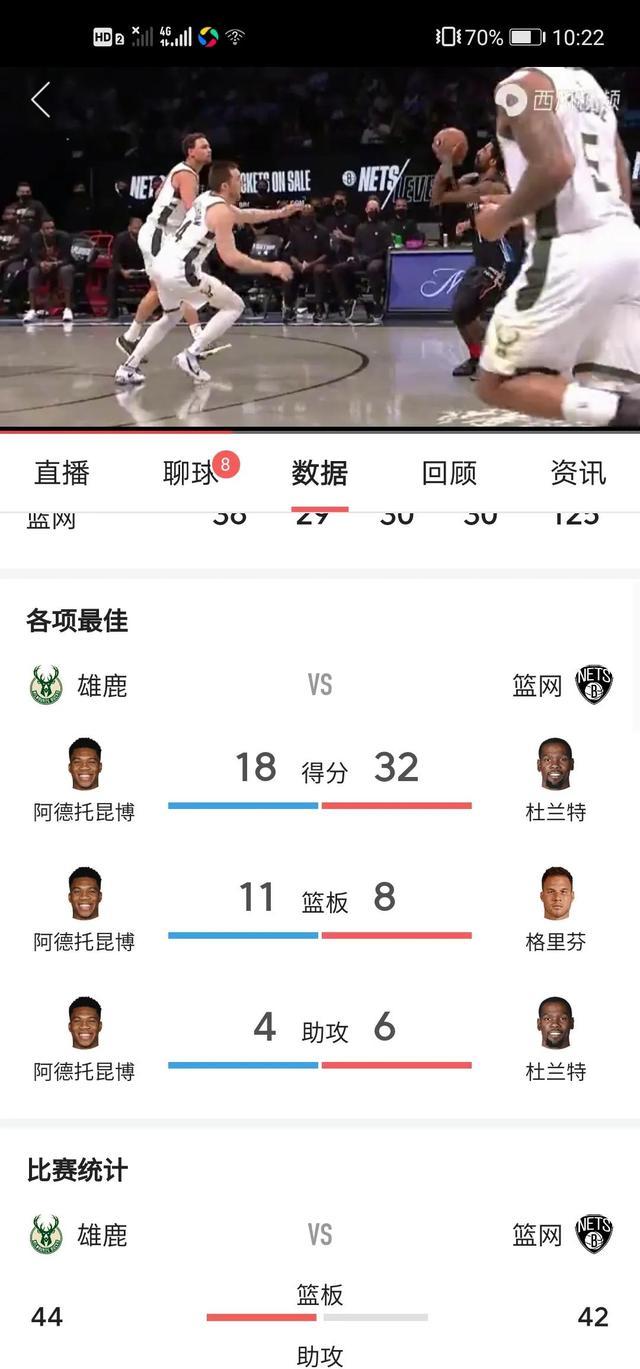 NBA季后赛雄鹿vs篮网 全球新闻风头榜 第3张