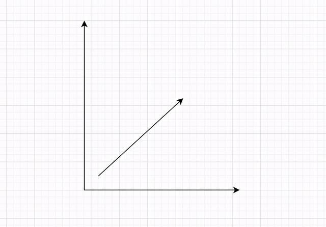 箭头图片,图形学系列——数学基础(上)