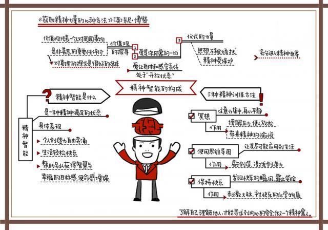 精神  成语,获取精神力量的10种方法:寻找内心的安全,做一个精神富人