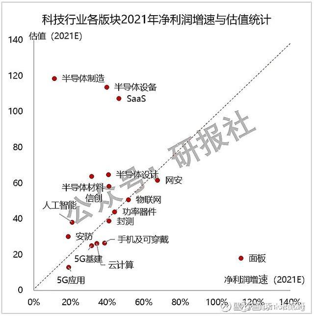 京东方a股票,低估值、业绩高增长,面板大概率是2021年的最强主线:京东方