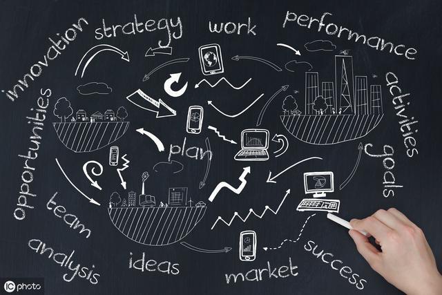网络营销方案策划书,五点写好活动策划案,让网络营销活动轻松上线