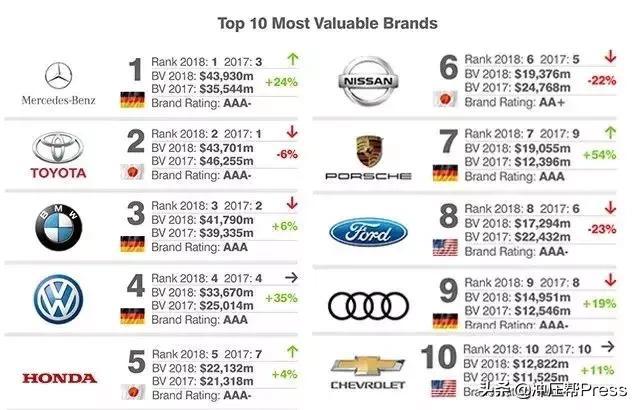 国产汽车有哪些品牌,中国自主车企排行榜