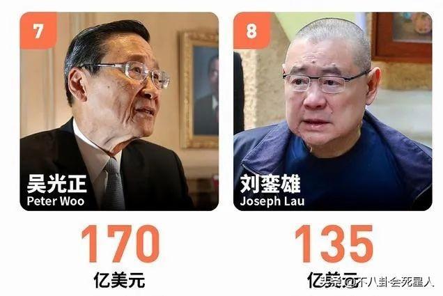 姓刘的名人,刘銮雄三个儿子:老大退场,老二4岁被赶出门,老三8岁百亿身价