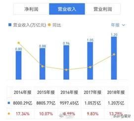 中国建筑股票,中国建筑,为什么不涨?是烟蒂还是烟屁股?