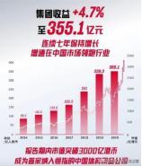 2020年李宁完成纯利润51