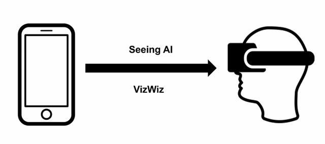 看vr,近视人群可以玩VR吗?VR会损伤视力吗?这些你一定要明白