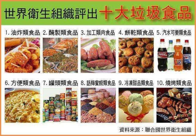 垃圾食品有哪些,十大垃圾食品你知道吗?对方便面你知道多少?