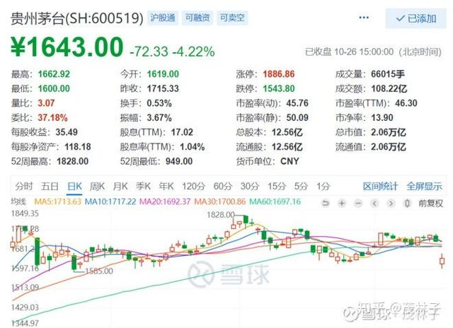 长江电力股票,茅台大跌了,长江电力收息股值得买吗?
