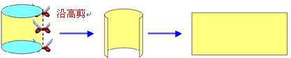 六年级数学下册《圆柱的表面积》教学设计