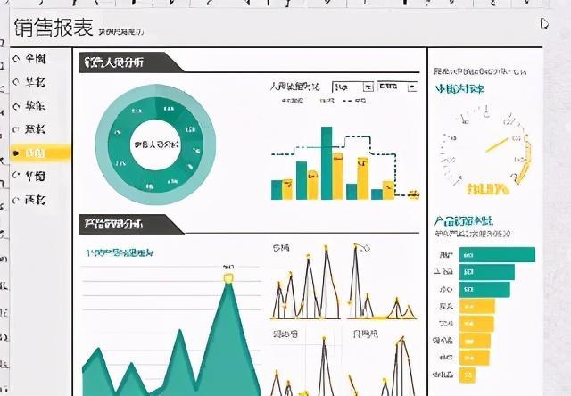 财务报表怎么做,报表不会做?210个可视化Excel财务模板,自带公式,收藏