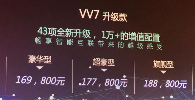vv7价格及图片,WEY VV7升级款上市 售16.98-18.88万元