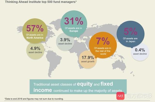 投资管理公司,一文看懂世界500强资管报告!哪些资管机构上榜了?