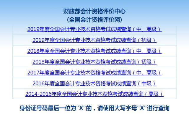 2012会计成绩查询,北京初级会计分数几号能查?财政部会计资格评价中心查询网址