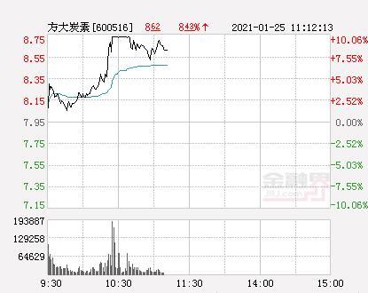 方大炭素股票,快讯:方大炭素涨停 报于8.75元