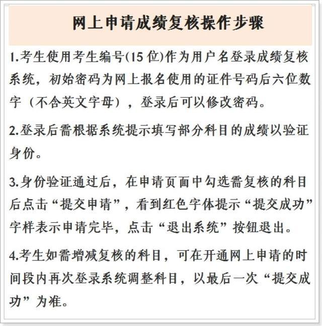 上海考研成绩查询,2021年硕研招考初试成绩明天可查,若对成绩有疑问本周六周日可申请网上复核