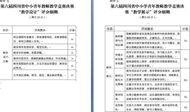 分数的意义说课稿,教师PK等你来战!四川省举办中小学青年教师教学竞赛