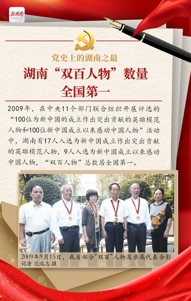 """湖南的名人,党史上的湖南之最丨湖南""""双百人物""""数量全国第一"""