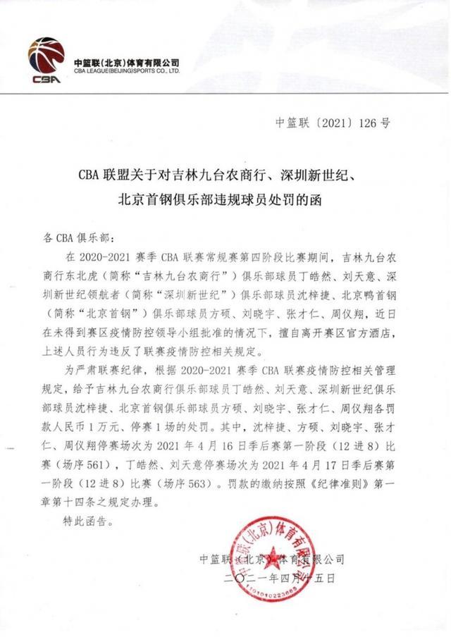 CBA官方:沈梓捷方硕等7人违反防疫规定 季后赛首轮禁赛 全球新闻风头榜 第2张