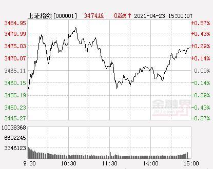 过夜美国股票下降 三大股指跌涨不一