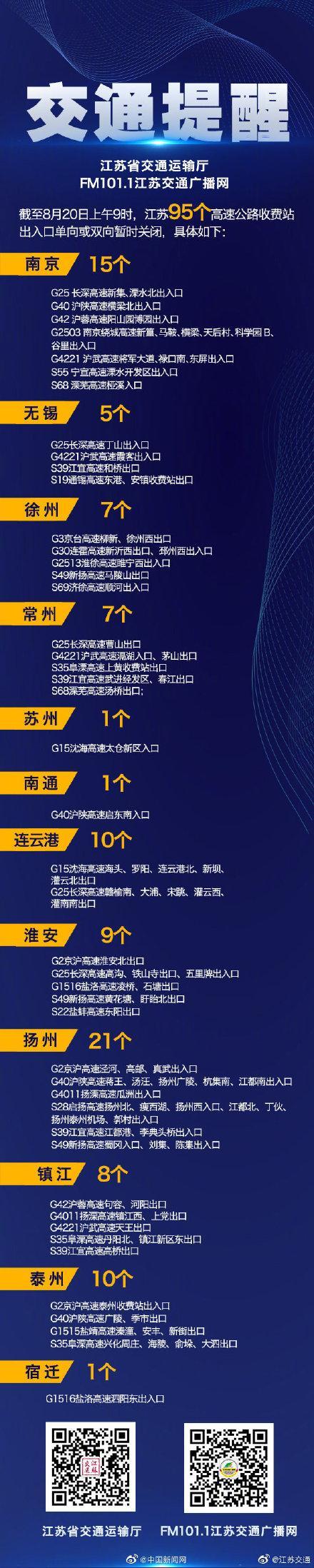 江苏95个高速公路收费站出入口暂时关闭 全球新闻风头榜 第1张